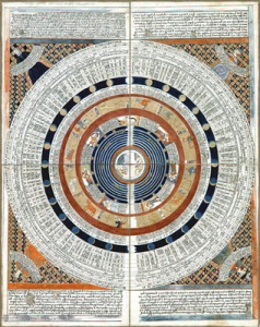 Cosmographical diagram od Earth personified by an astronomer holding an astrolabe center of the Universe surrounded by concentric circles representing the four elements the seven planets the spheres and their personification - mid 14th C.